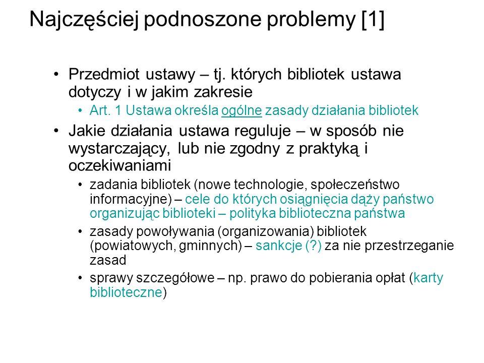 Najczęściej podnoszone problemy [1]
